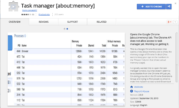 Google Chrome Extension Task Manager About Memory