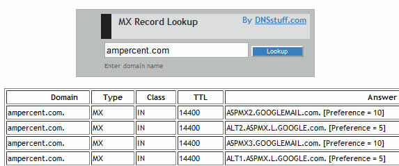 mx record lookup - Check MX record of your domain online