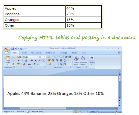 Copying HTML tables from a webpage and pasting in a document