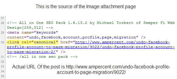 Canonical URL of Image attachment page in WordPress