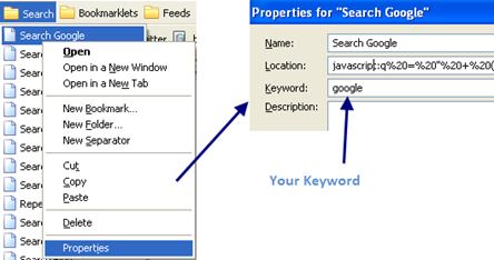 bookmarklets-keywords