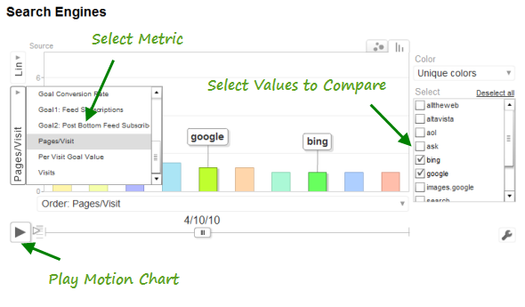 Customize motion charts in Google Analytics reports