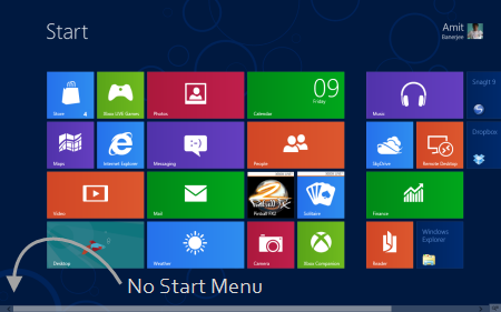 No Start Menu in Windows 8