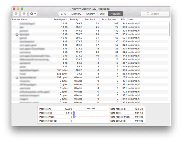 Best Ways to Monitor App Bandwidth Usage on Mac