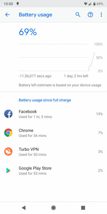 Fix Pixel 3 XL Battery Draining Issue