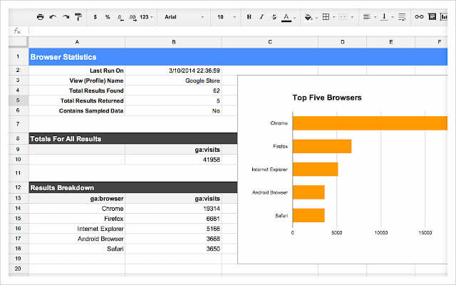 Best Add-ons for Google Sheets