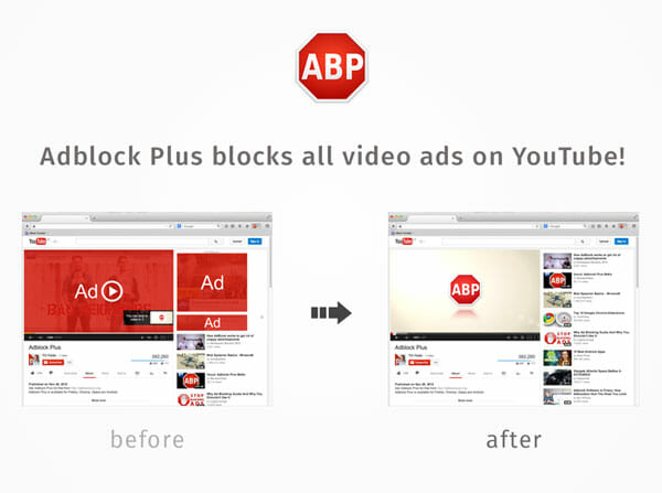 Best Adblock Browser for Android