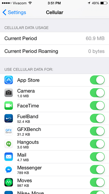 Cellular Data Usage checker for iOS