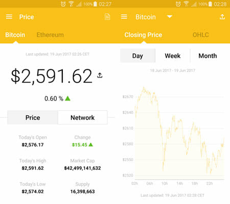 Coindesk Cryptocurrency Management Apps for Android and iOS