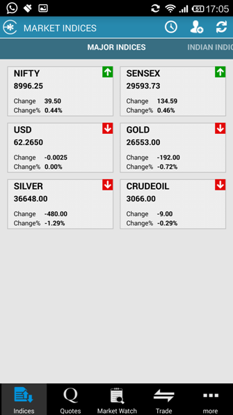Edelweiss Mobile Stock Trading App First Screen