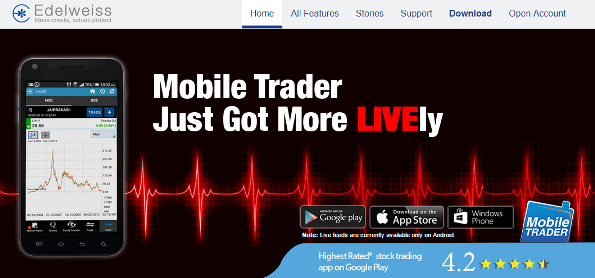 Edelweiss Mobile Trader App