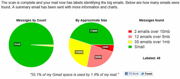 Find Big Emails - Scan results and summary.