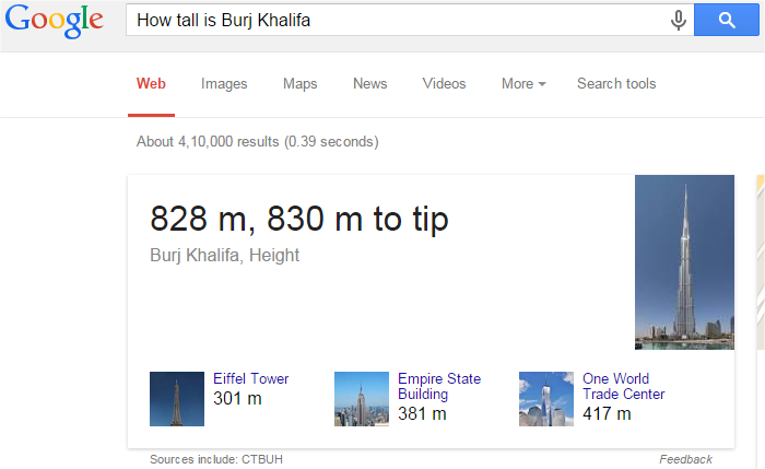 How tall is Burj Khalifa