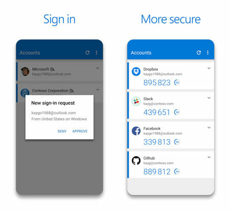 Microsoft Authenticator Top 20 Free Microsoft Apps for Android and iOS