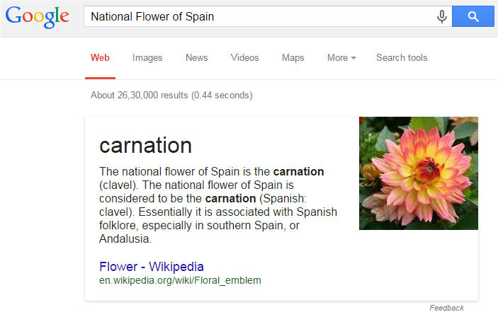 National Flower of Spain
