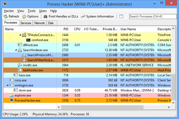 Process Hacker Best Task Manager for Windows and Alternatives
