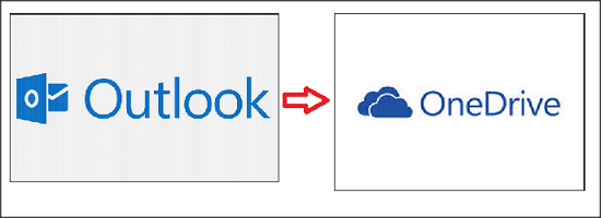 Save Email Attachments to OneDrive