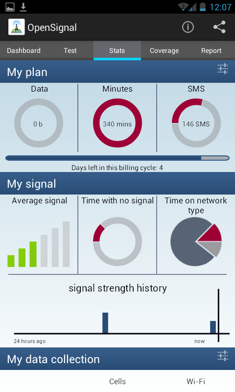 Open Signal - Network Usage