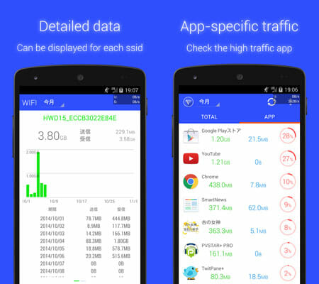 traffic-monitor-android-apps-to-monitor-bandwidth-consumption