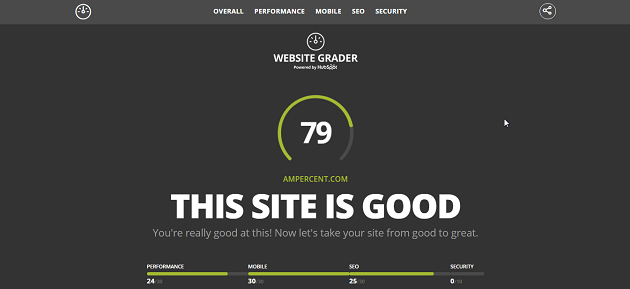 Website-Grader-interface