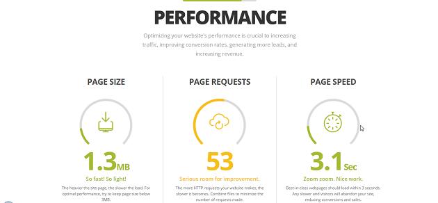 Website-Grader-performance