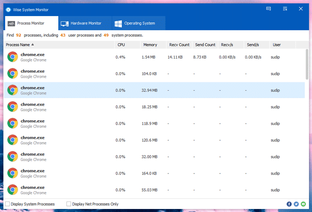 Wise System Monitor Best Software to Monitor System Performance in Windows 10
