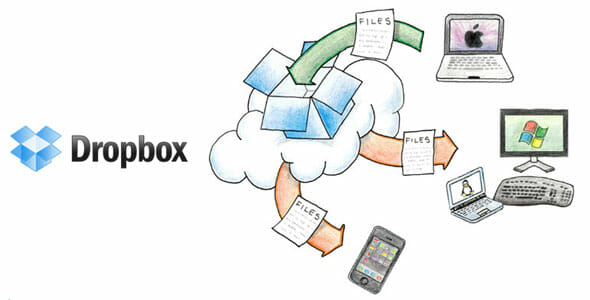 Convert and Share your files with Dropbox