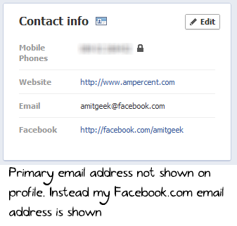 Facebook.com email replaced