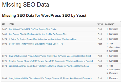 find missing seo data for all pages of a website