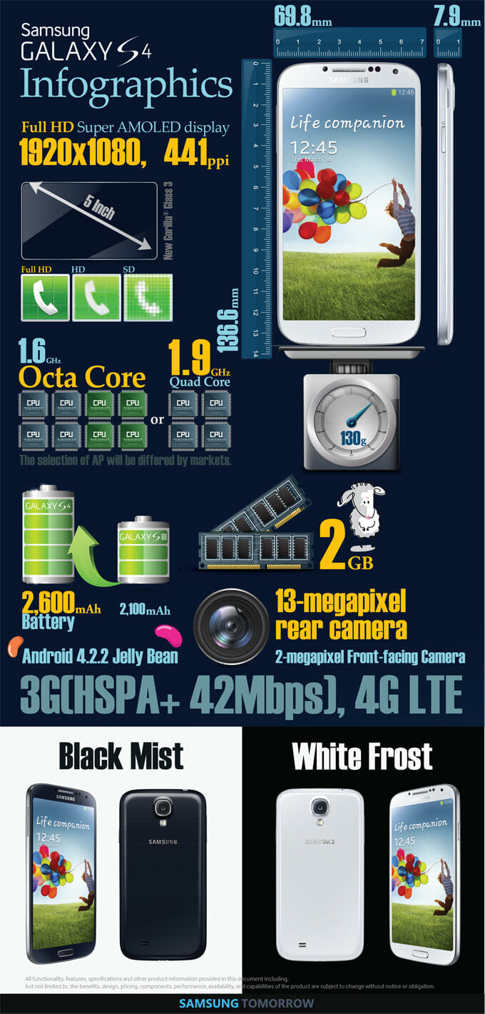 galaxy_s4_infographicss