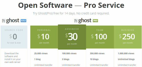 new-blogging-platforms-ghost-pro-plans
