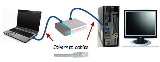 Connect Two computers Via LAN and ethernet cable