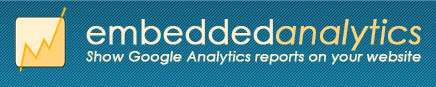 embed real time analytics charts stats logo
