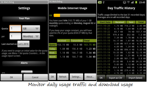 Track Mobile Internet Data usage on Android
